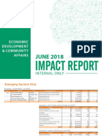 JUNE INVESTMENT REPORT