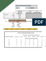 Diseño de Vigas Simplemente Reforzadas (Método ACI) Por Ecuaciones