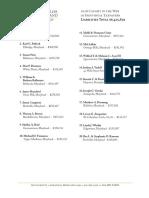 Maryland Tax Evasion List 2018