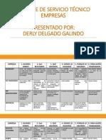 SOPORTE DE SERVICIO TÉCNICO EMPRESAS.pptx