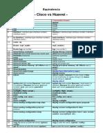 comandos-huawei-prof.pdf