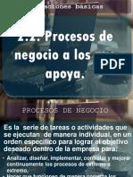 Proceso de Negocio A LOS QUE APOYA