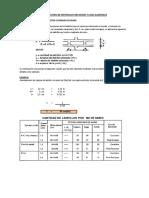 Cantidad de Ladrillos Por m2.pdf
