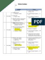 Cronograma - Metodo Teologico - Inverno 2018 2
