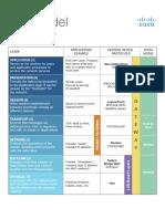 REVISED_CiscoCertShortcuts_OSIModel_Chart.pdf