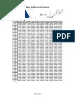 Tabla de Distribución Normal Estandar