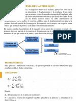 Clase 10- TEOREMA DE CASTIGLIANO.pdf