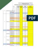 matriks laporan ORI