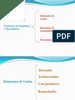 Elementos de Union