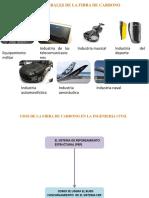 Diapositivas de Fibra de Carbono