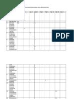 20 Mei 2015 Pemetaan Rencana Yg Dipersyaratkan Standar Akreditasi Puskesmas