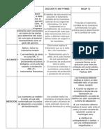 Cuentas Por Cobrar e Inventarios 18-05-2018