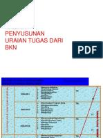 Kaidah Penyusunan Uraian Tugas BKN 2015
