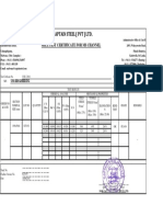 Test Certificate - Ms Channels