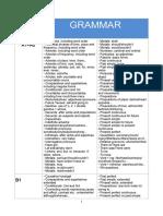43233371syllabus_grammar.pdf