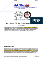 445API Motor Oil Service Classifications