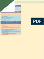 Aula 03 - FP Ré, Intervenção e Tutela Provisória