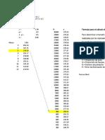 Formula Población y Muestra