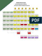 2018 Malla Ingeniería en Computación.pdf