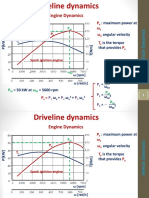 3. Driveline Dynamics
