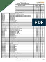 Bifase Schneider Automacao Controlo Tabela Precos 2018 22-02-18nf13qe