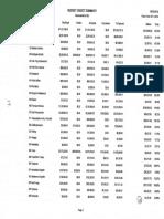 School District Budget Report