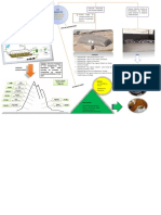 Biodigestores Mapa Conceptual