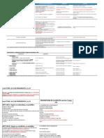 Tabulados ENNA 290817rev2 - Actualizado(1)