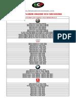 DATA EXPLORER ENGINE ECU DECODING VERSION 6.0.pdf