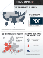 July Terror Threat Snapshot