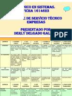Soporte de Servicio Técnico Empresas