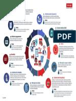 GraficoDeMultasEsocial.pdf
