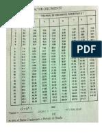 FACTOR DE CRECIMIENTO.pdf