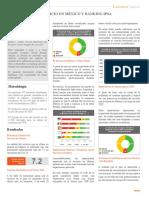 documents.mx_percepcion-del-servicio-en-mexico-y-ranking-ipsa.pdf