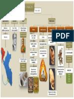Mapa de La Cultura Paracas