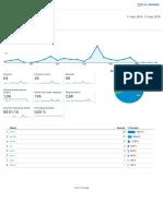 Analytics Todos Los Datos de Sitios Web Visión General de La Audiencia 20180517-20180517