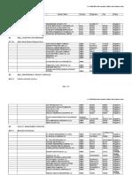 SubContractors List