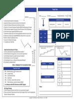 Downtrend Checklist