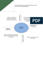 Compara los ratios financieros.docx