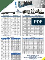 Tablas de roscas machos y brocas.pdf