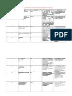 Descripción y Definición de Variables Gestion Administrativa y Financiera