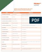 Cartilla Informativa Tabla Datos Archivo Excel Afiliacion