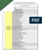 Warna Map untuk pendaftaran CPNS DEPKES
