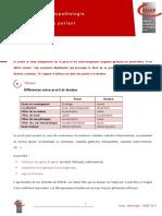 CEDEF_prurit