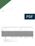 PLC Comparison Chart 2007 v5
