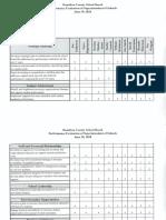 Superintendent Evaluation Summary 2018