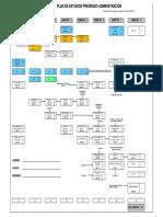Plan de Estudios Pregrado ADMI 2006