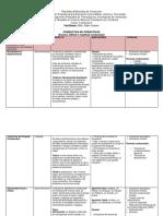 Clasificacion de Conductas No Operativas y Tecnicas