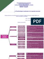 Mapa Conceptual Procesos Psicofisiologicos Respuesta Emocional