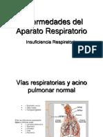 Fisiopatología Respiratoria I y II - 2018